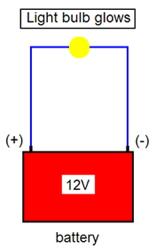 How do LED bulbs work