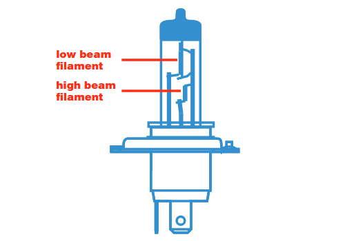 9003 led bulb